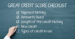 5 Credit score determining factors that you should learn